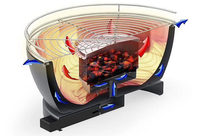 Rauchfreier Grill Vesuvio | Bild: Feuerdesign