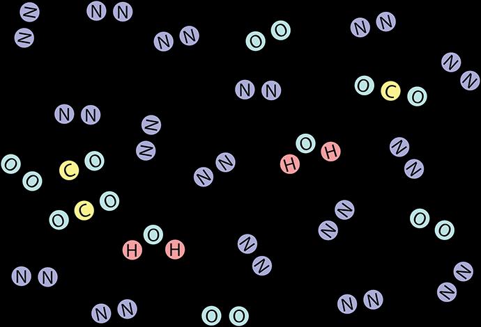 Moleküle in der Luft