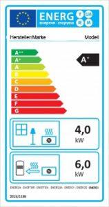 Energielabel für wasserführenden Kaminofen