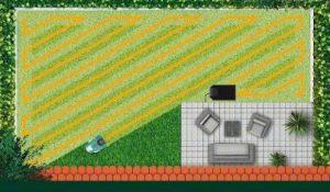 Rasenroboter-Navigation: Indego 800 | Bild: Bosch