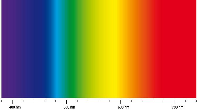 Spektralfarben | Bild: Peter Hermes Furian fotolia.com